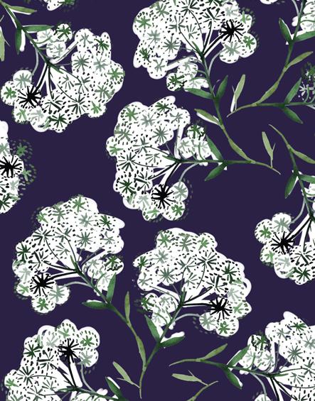 botanical floral textile print